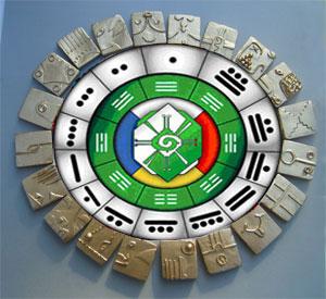 signes horoscope maya calendrier tzolkin